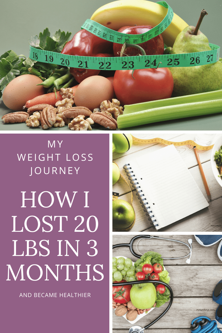 how I lost weight, ideal weight loss, I lost 20lbs in 3 months,